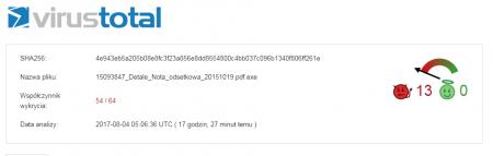Portal Virustotal jednoznacznie wskazuje, że ten załącznik jest szkodliwy.
